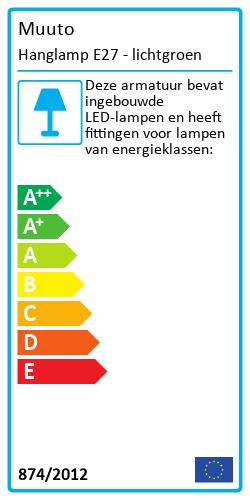 Hanglamp E27Energy Label
